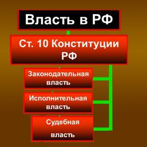 Органы власти Фурманово
