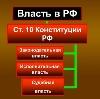 Органы власти в Фурманово